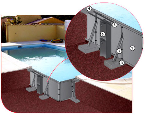 Detailed view of pool assembly