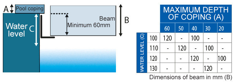 Choose your beam dimensions