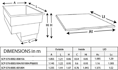 Hayward inground technical room dimensions