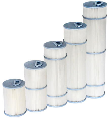 Weltico range of cartridge filters