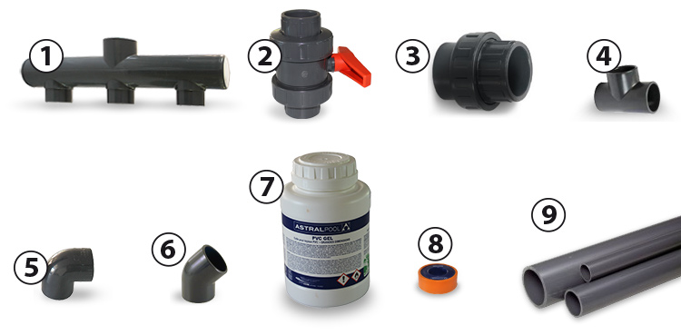 Ppp Pool Kit At The Best Discount Price With Swimming Pool