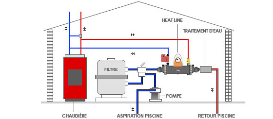 Zodiac HEAT LINE PLUS 20 exchanger installation schema
