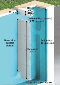 Pool wall supports